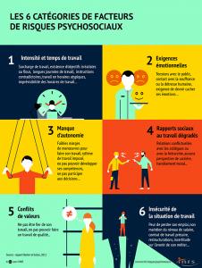 Infographie_RPS_Risques_Psychosociaux